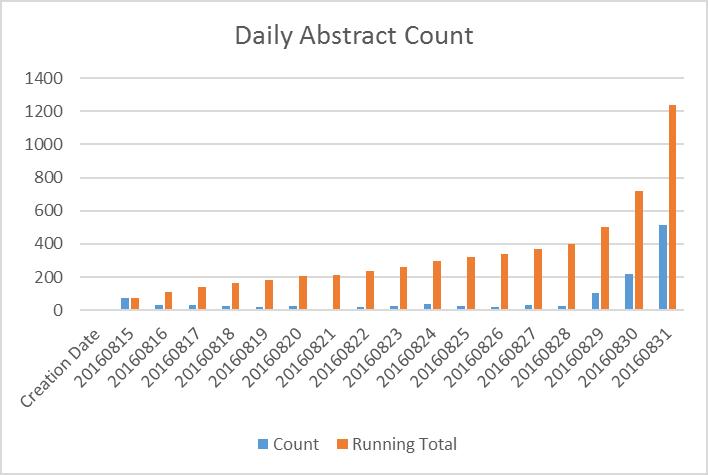 cfp2017-charts2